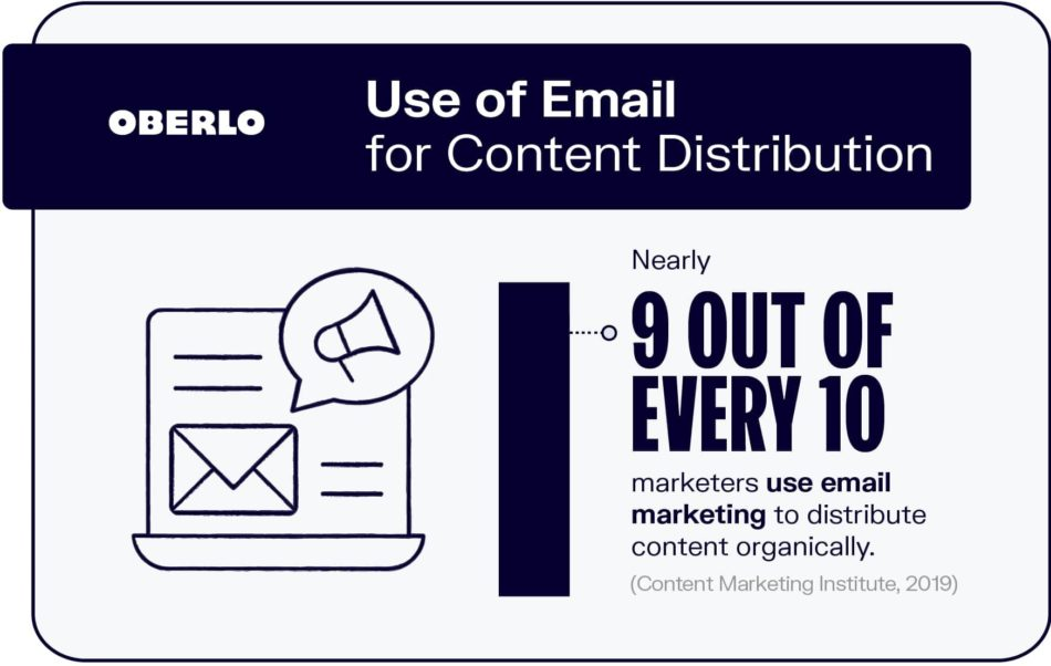 Email marketing stats 2021